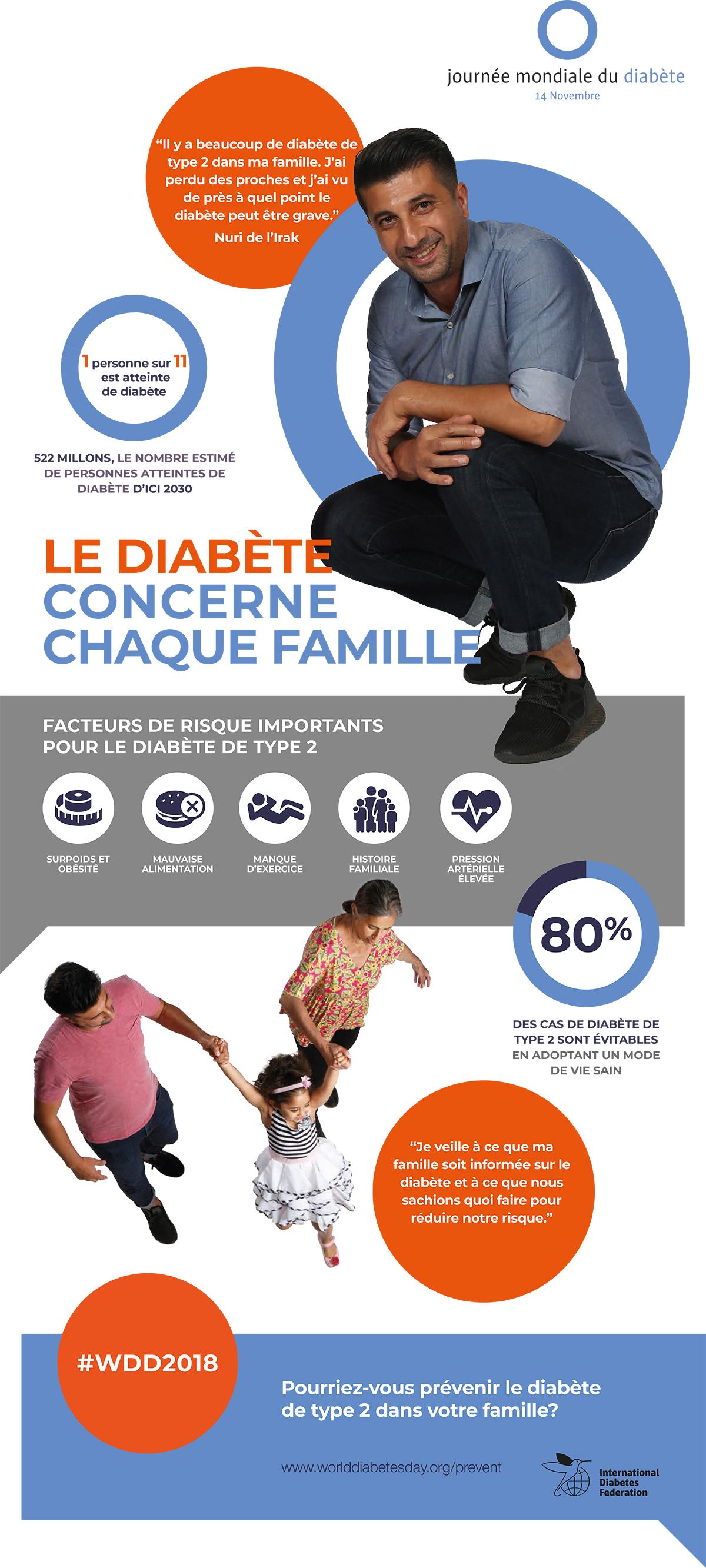 Prévenir le diabète