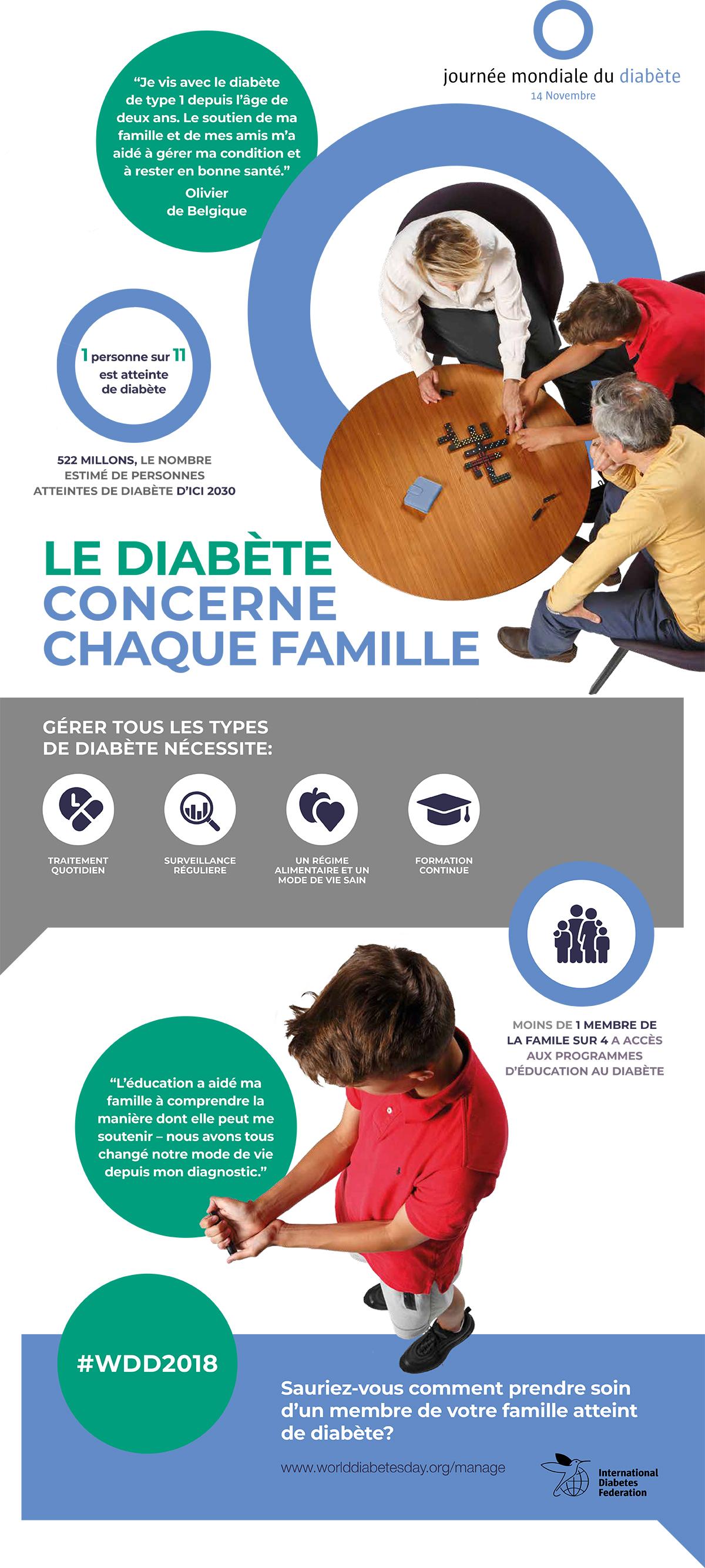 Prendre soin du diabète